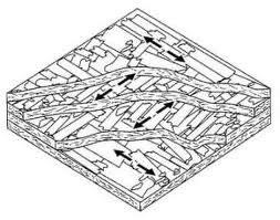 tablero de partículas orientadas OSB
